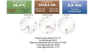 Meteo Montese 2014-10-29