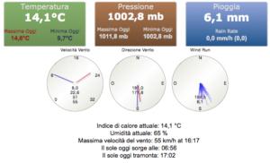 Montese Meteo 2014-11-04