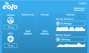Speedtest Eolo Casa Ultra