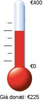 termometro donazioni