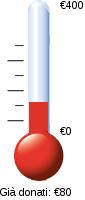 Termometro donazioni RCB